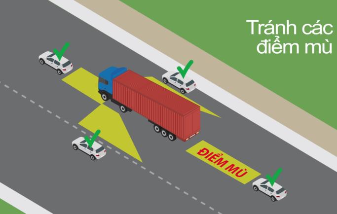 Bí quyết lái xe an toàn khỏi điểm mù xe tải