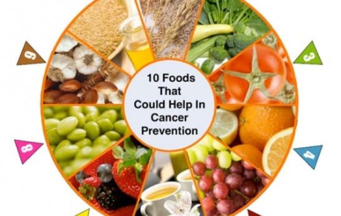 Giảm cân bằng vitamin có được hay không