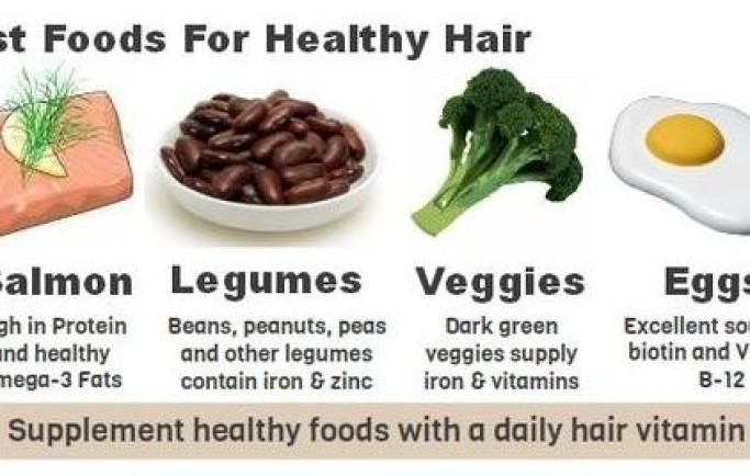 Tóc mọc dày hơn bằng cách cung cấp đủ protein